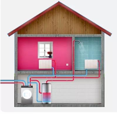 геотермальных системы отопления в спб цена