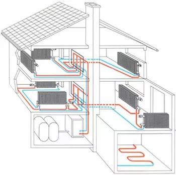 система отопления дома цена в спб